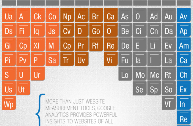 Google analytics turns chemical download its periodic table pdf google analytics under a chemical perspective the periodic table free pdf download urtaz Choice Image